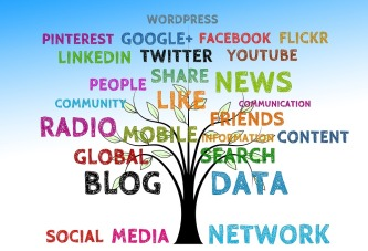 A blogging tree
